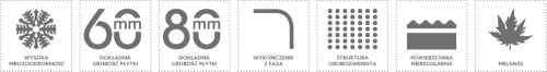 CYPRYJSKA – Szlachetne melanże - parametry